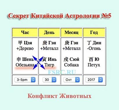 Секреты Ба Цзы - Fengshuimaster.ru/