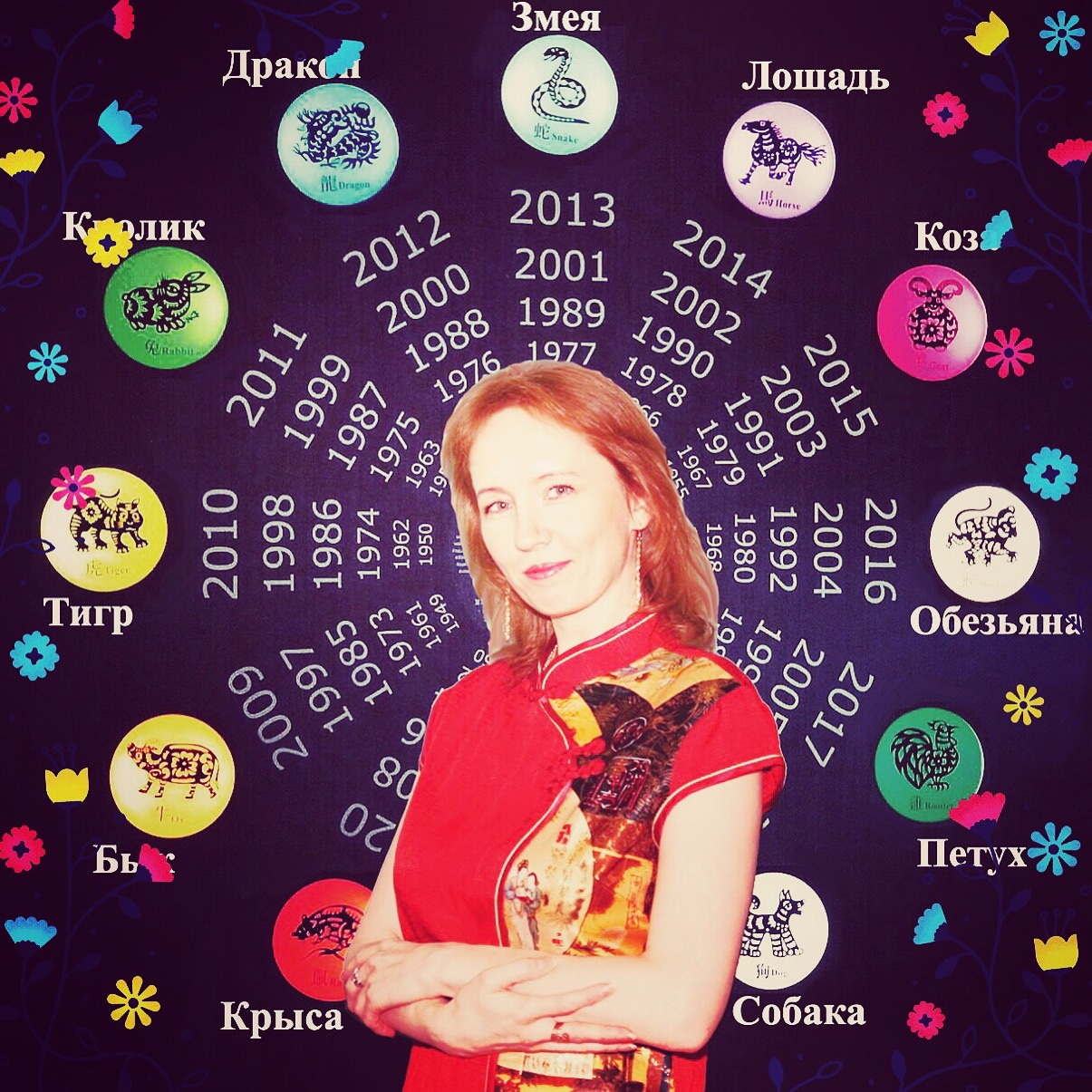 Милана Минаева - Астрология - Fengshuimaster.ru
