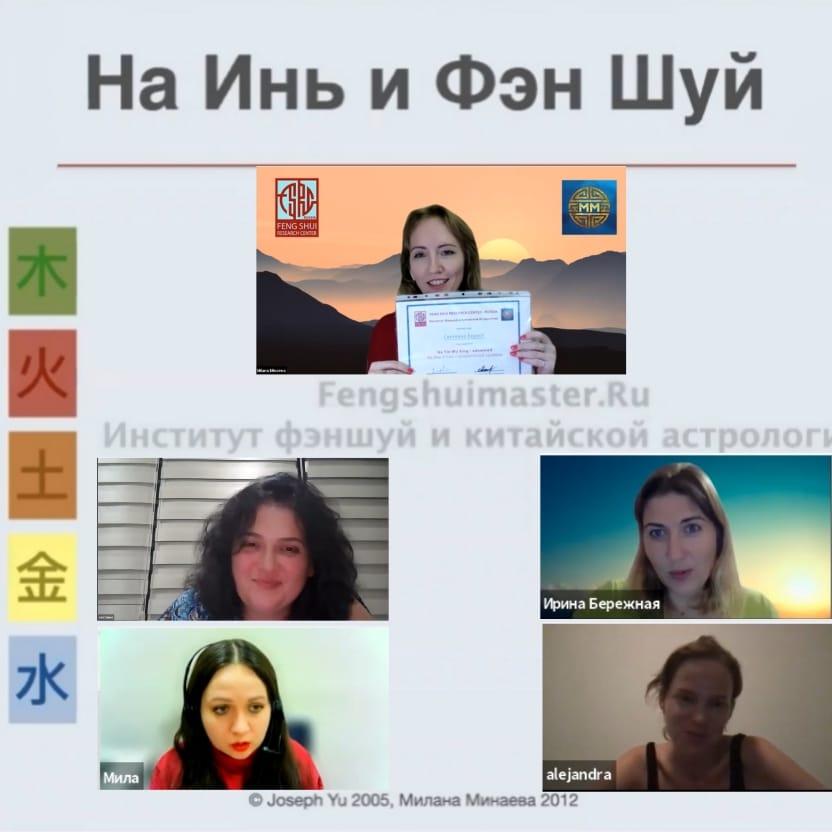 Астрология На Инь • обучение • Fengshuimaster.Ru